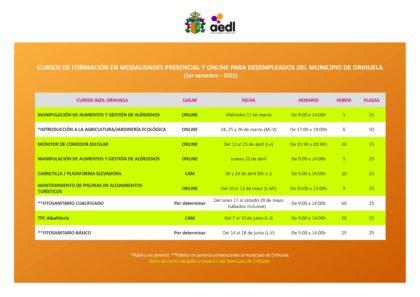 Orihuela, evento: Inscripción al curso 'Fitosanitario cualificado' para público en general, organizado por la Agencia de Desarrollo Local de la Concejalía de Empleo